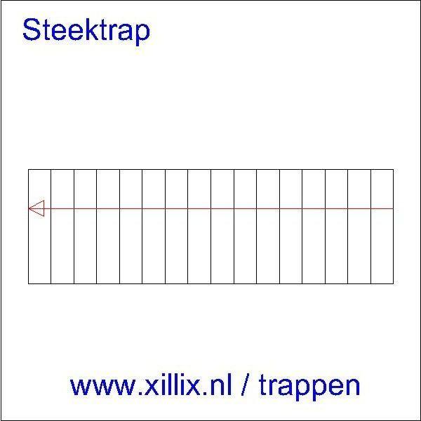 Xillix-info-trapvorm-1-steektrap.jpg