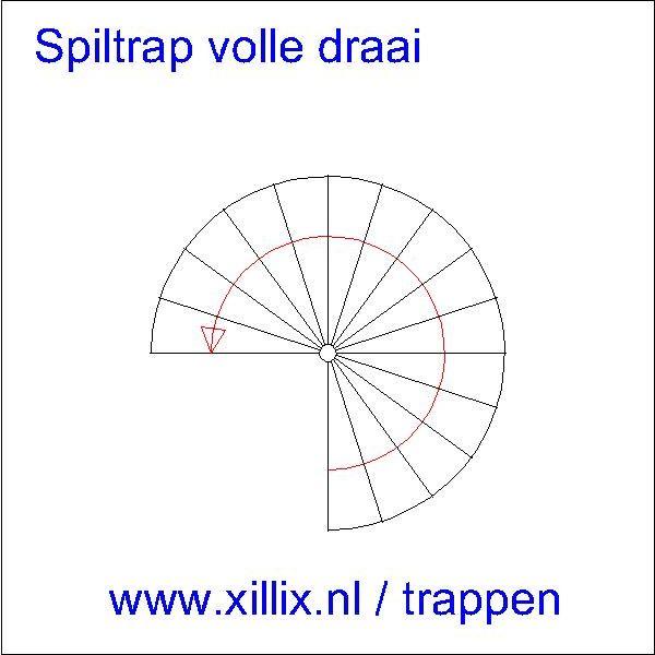 Xillix-info-trapvorm-10-spiltrap-volle-draai.jpg