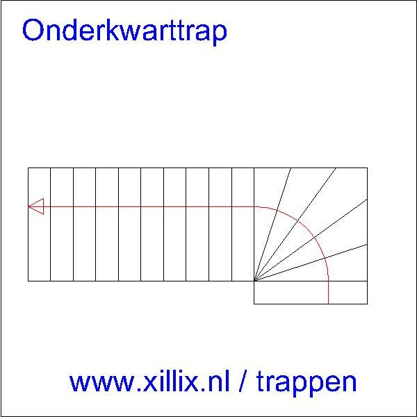 Xillix-info-trapvorm-2-onderkwarttrap.jpg