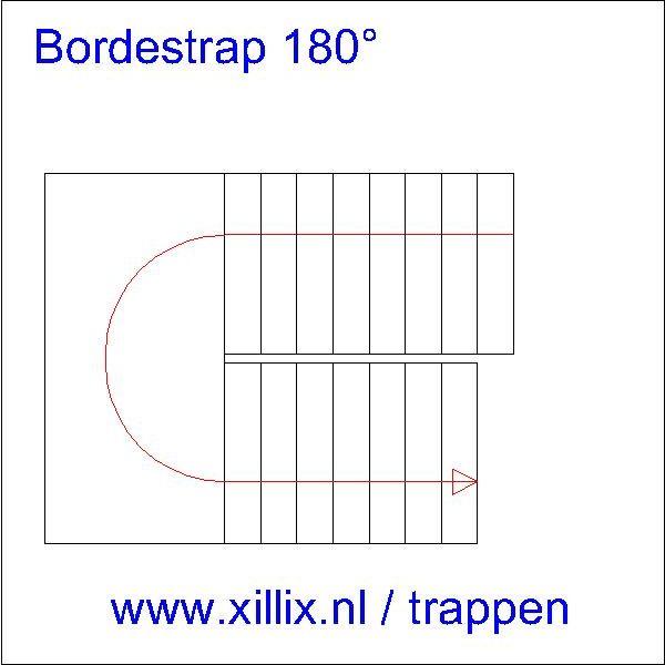 Xillix-info-trapvorm-9-bordestrap-180graden.jpg